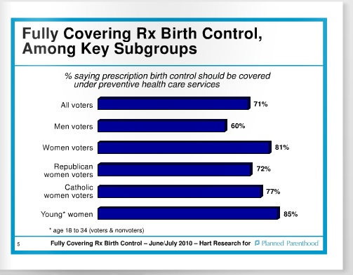 Ciprofloxacin Birth Control