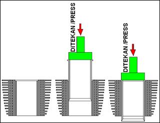 Cara Pemasangan Cylinder Linder