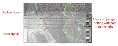 RTL-SDR, SDRSharp, WXtoImg, QFH, Software Defined radio, weather satellite image