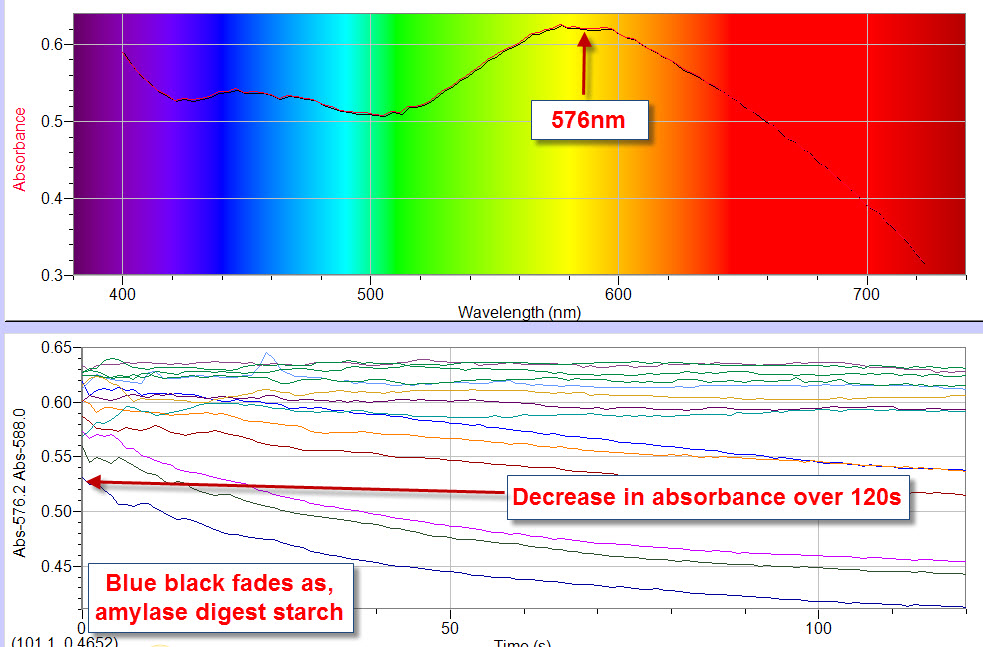 effect of temperature study and measure The present study addresses the effects of thermocouples on the measured  temperature when such thermocouples are mounted directly on the surface of the .