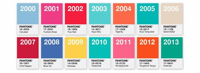 Retrospectiva color del año Pantone