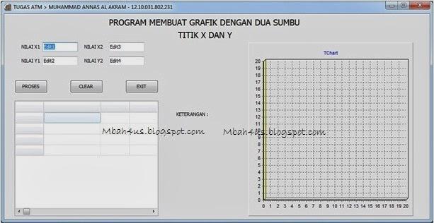pemrograman delphi persamaan garis
