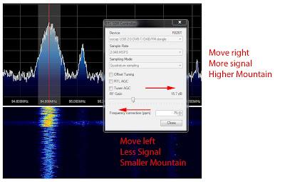 RTL-SDR, AIS, User guide, Quick guide, Installation, beginner, splash screen