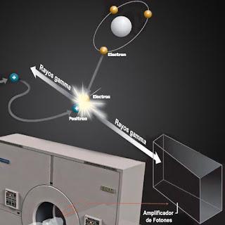 colisión luminosa de positrones