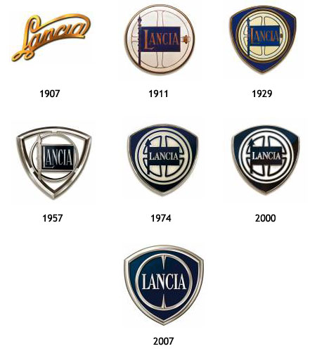 Everything About All Logos: Lancia Logo Pictures