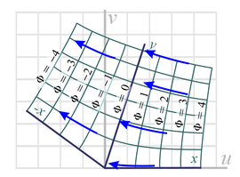 detailed map of air flow via conformal mapping