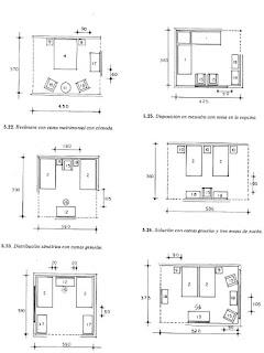 Las medidas de una casa xavier fonseca for Amueblar casa completa