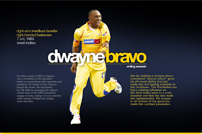 Dwayne-Bravo-Wallpaper