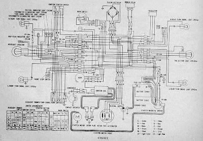 Honda+CB200+Motorcycle+Wiring+Diagram honda cb200 motorcycle wiring diagram all about wiring diagrams honda cb200 wiring diagram at gsmx.co