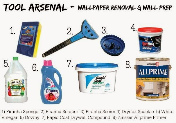 wallpaper paste removal solution