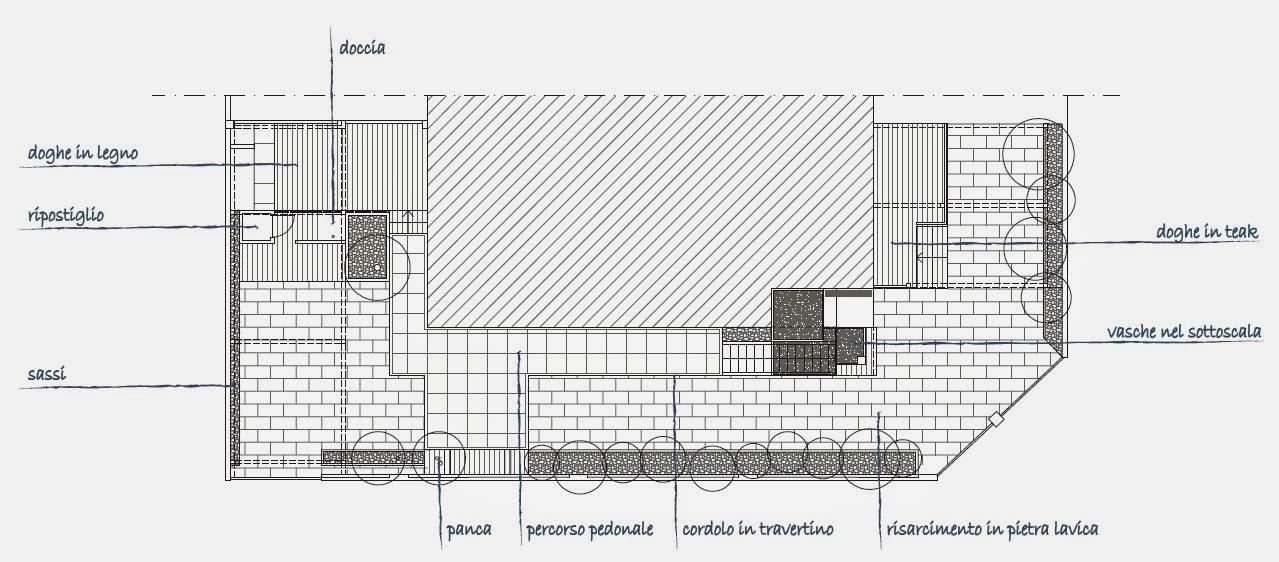 Progetto per un giardino urbano in riva al mare for Progetto giardino villetta