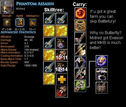 phantom assasin mortred item build skill build tips dota