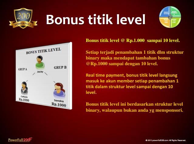 Bonus Titik Level Bisnis PF200