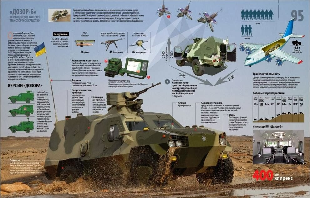 """Армия и Нацгвардия получат на вооружение 200 бронемашин """"Дозор-Б"""", - """"Укроборонпром"""" - Цензор.НЕТ 7472"""