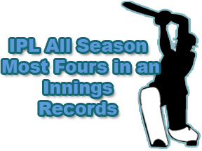 IPL All Seasons Most Fours in an Innings Records and Batting Records