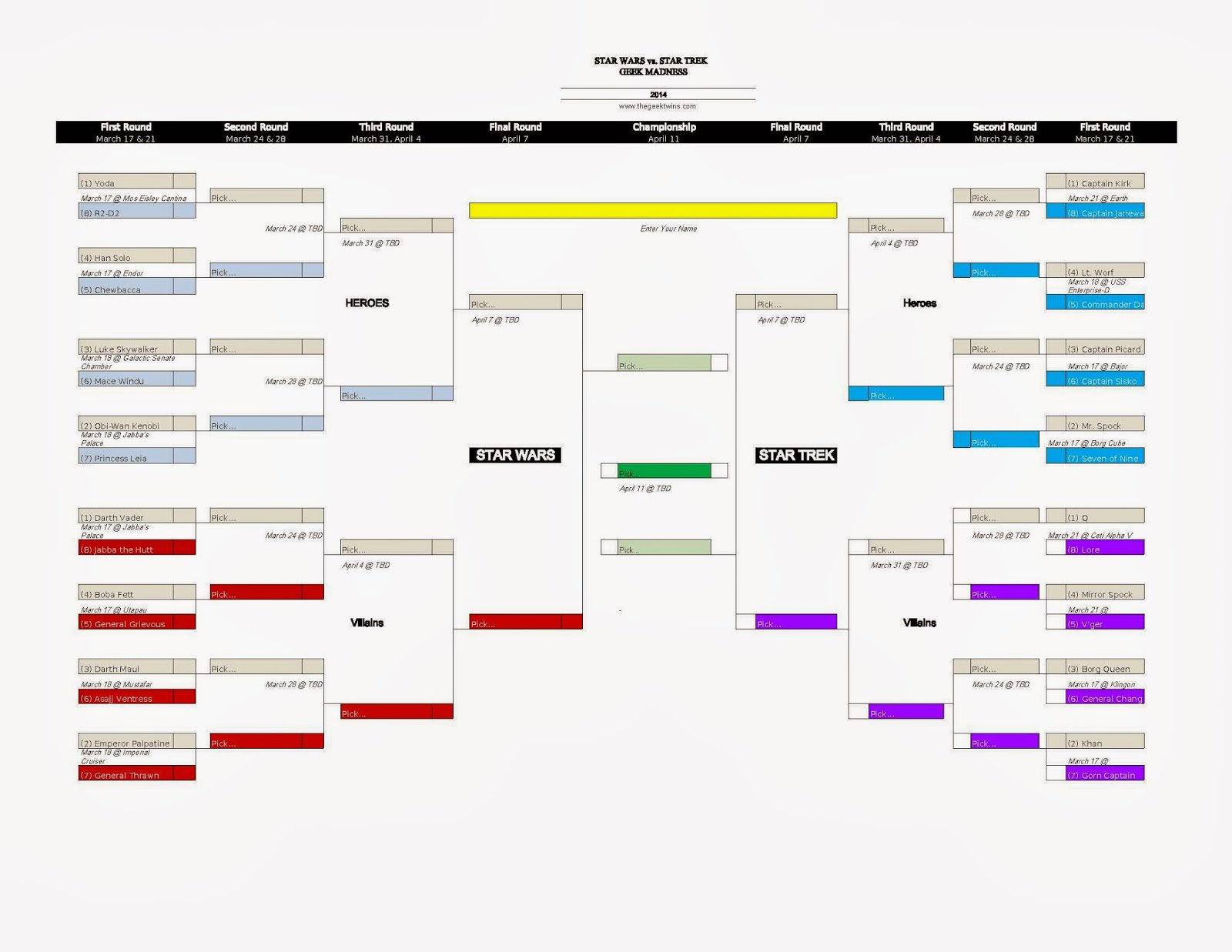 March Madness Bracket 2014 Predictions Enlarge the bracket here.