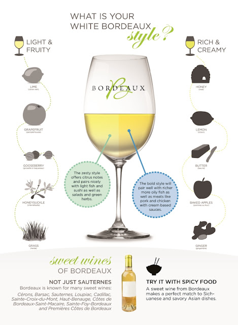 There is a Bordeaux white wine for every occasion, and to better demonstrate it the Bordeaux Wine Council has created a series of infographics that breaks down the rich and creamy Bordeaux's from light & fruity,