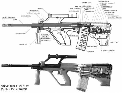 gun reviews  stg 77  steyr aug