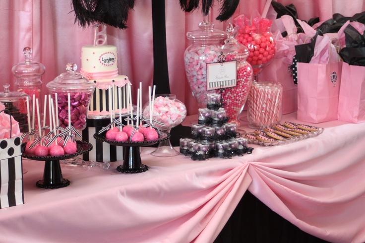Decoración de Fiestas Infantiles de Barbie : Fiestas y todo Eventos