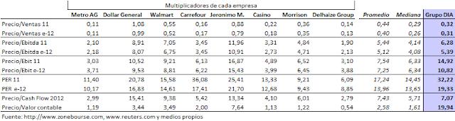 Multiplicadores+de+precio+02112012.png
