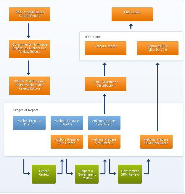 intergovernmental management essay All (9) assessments assignments essays (3) homework help (2)  keller  graduate school of management intergovernmental management pa 584 - fall .