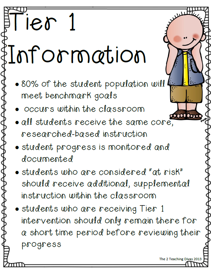 instructional strategies list for math