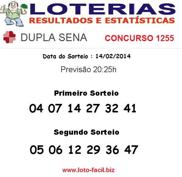 Resultado Dupla Sena 1.255