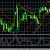 TrendCollector ea free download, - forex trading strategies - expert for MetaTrader 4