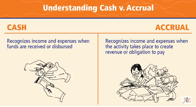 accrual basis vs cash basis Cash or accrual--how do you  cash vs accrual basis for bookkeeping  accrual may be for you while cash basis accounting is totally acceptable for tax.
