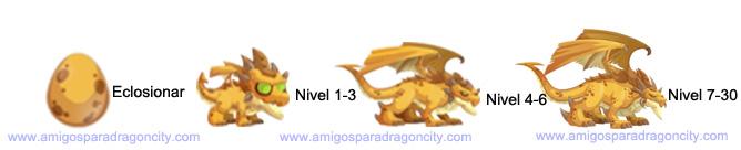 imagen del crecimiento del dragon war