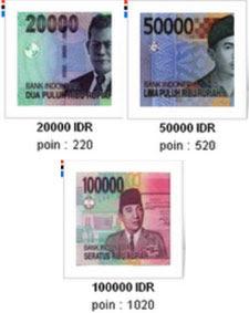 http://mydetik.blogspot.com/2011/09/survey-indonesia-terbukti-membayar.html