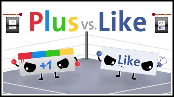 Google Plus Facebook Like