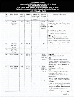 193 Fd Wksp Coy (Static)  recruitment, ministry of defence, sarkari naukri, employment news paper
