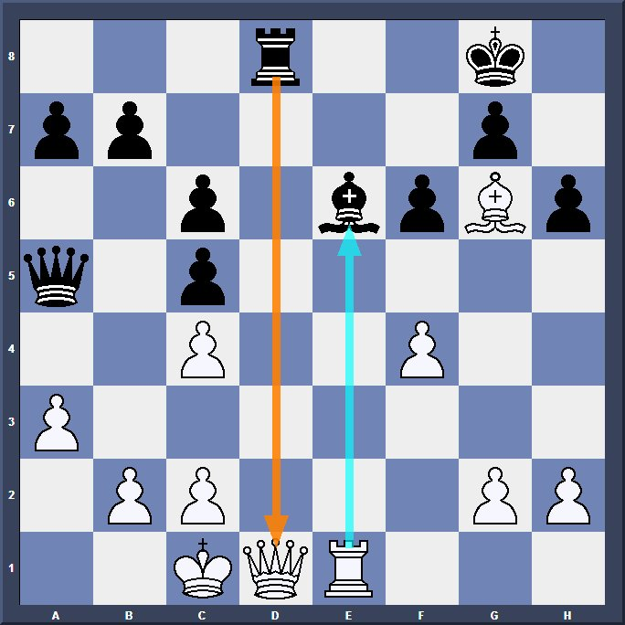 Ronde 6 : Wei Yi sacrifie sa Dame contre Bromberger et lui fait subir le supplice chinois - Photo © Chess & Strategy
