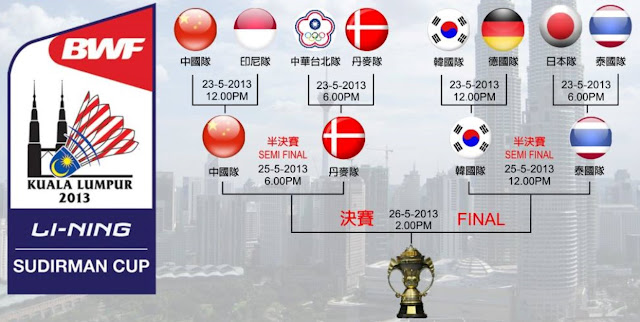 2013 Sudirman Cup Semi Final to Final Time table