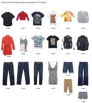 ¿Te gustan estas prendas?¿Tienes algo paecdio en tu armario?