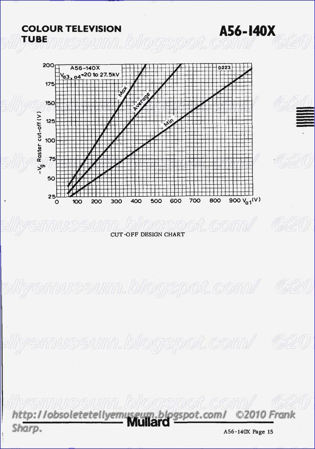 Ziemlich 12 2 Draht Ampere Rating Fotos - Die Besten Elektrischen ...