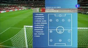 España vs Portugal Alineaciones