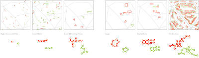 Emergent Topological Types