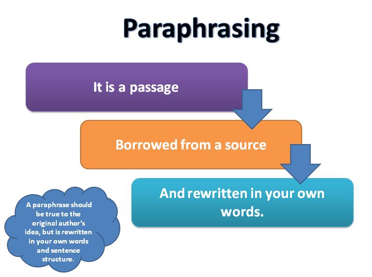 apa in text citation paraphrase