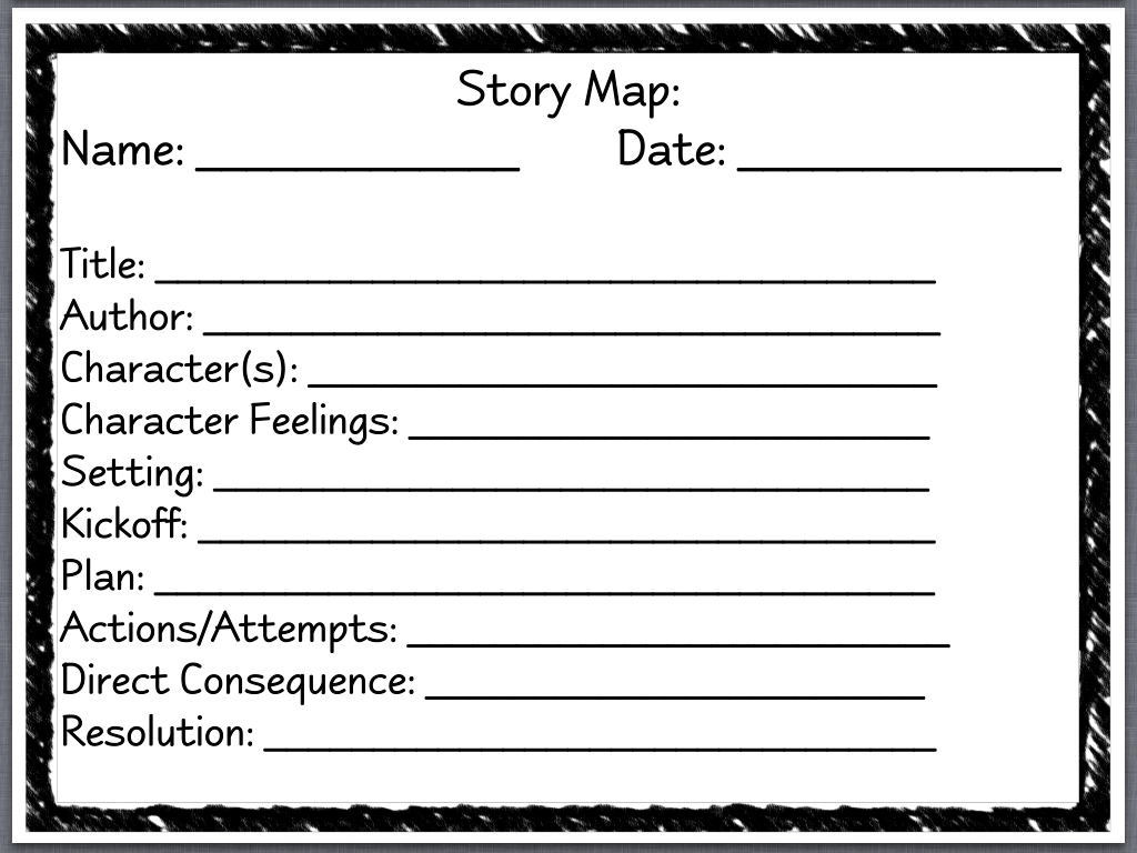 Story Map Template Also includes is a story map
