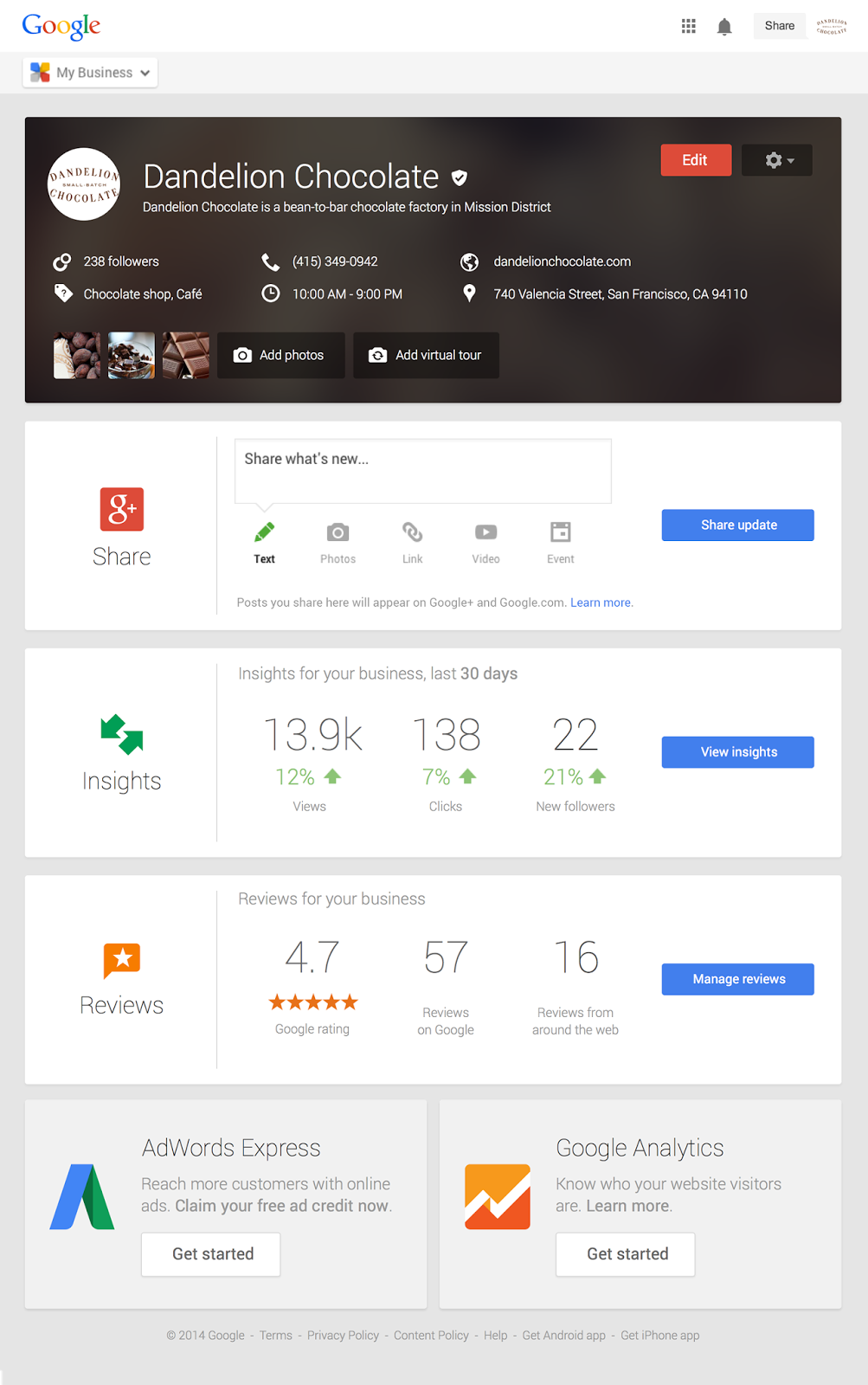 Google My Business dashboard example
