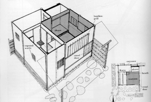 Thoughts on architecture and urbanism the ceremony of tea for Japanese tea house floor plans