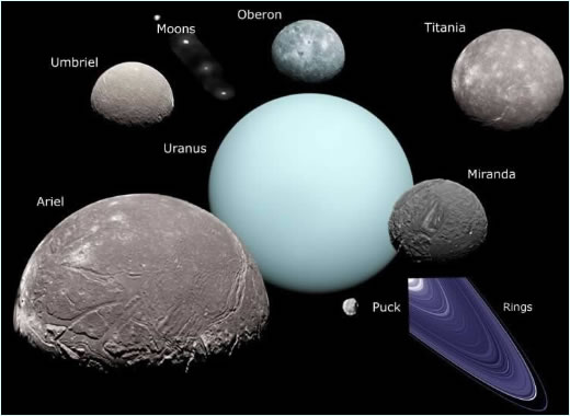 how much moons does uranus have - photo #19