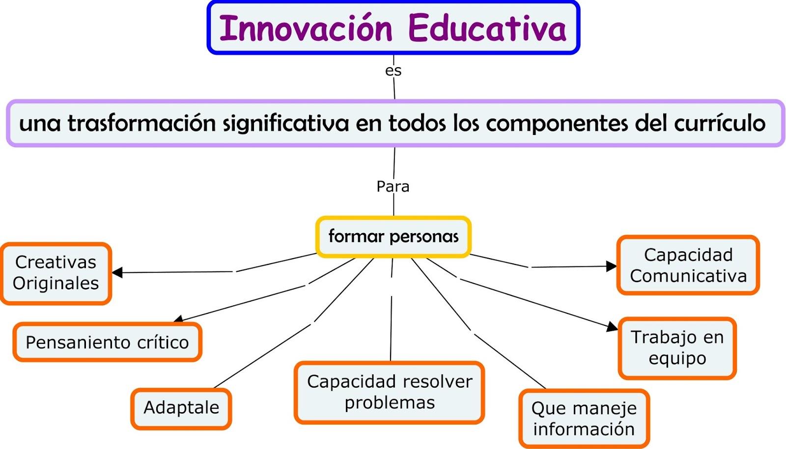 Los retos de los docentes en el uso de las TIC