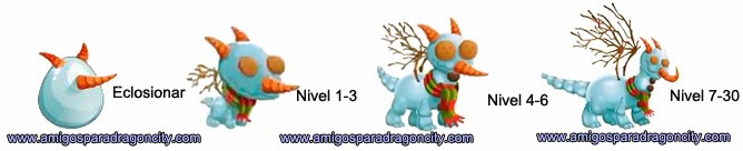imagen del crecimiento del dragon muñeco de nieve