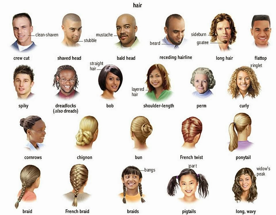 What's your hairstyle?