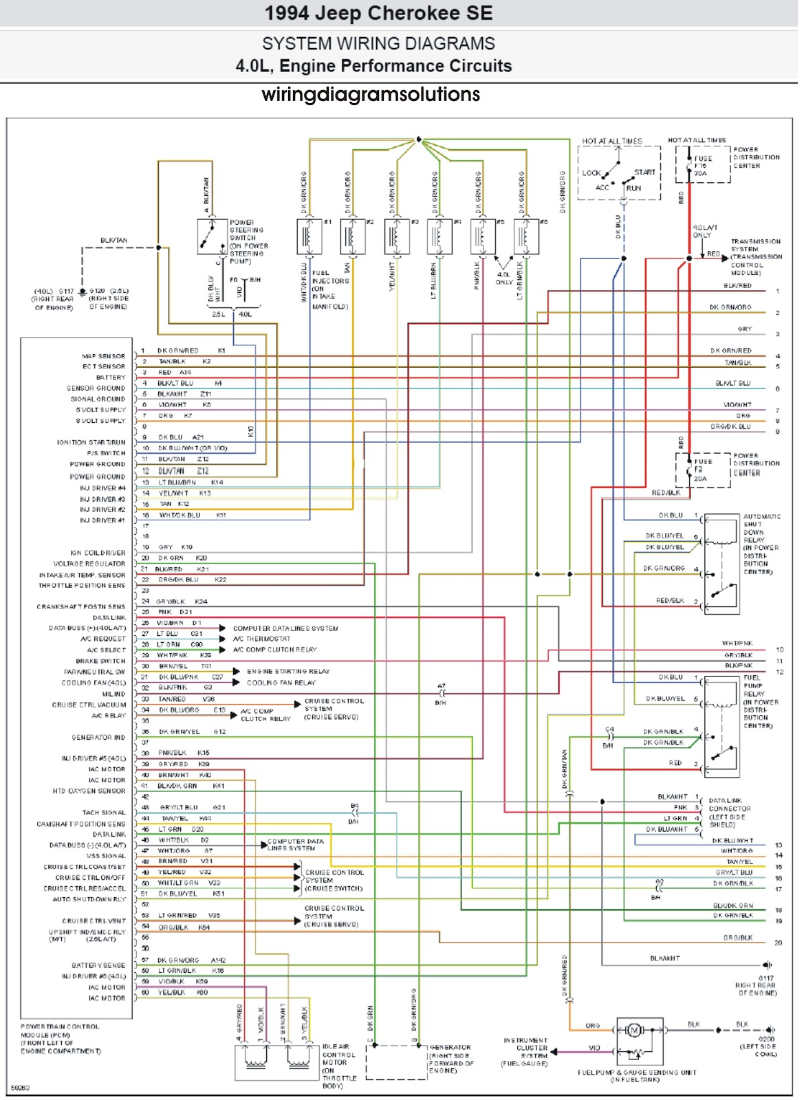 Jeep Yj Engine Diagram Jeep Wrangler Wiring Diagram Jeep Wiring