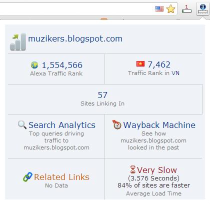 muzikers.blogspot.com on Alexa Toolbar