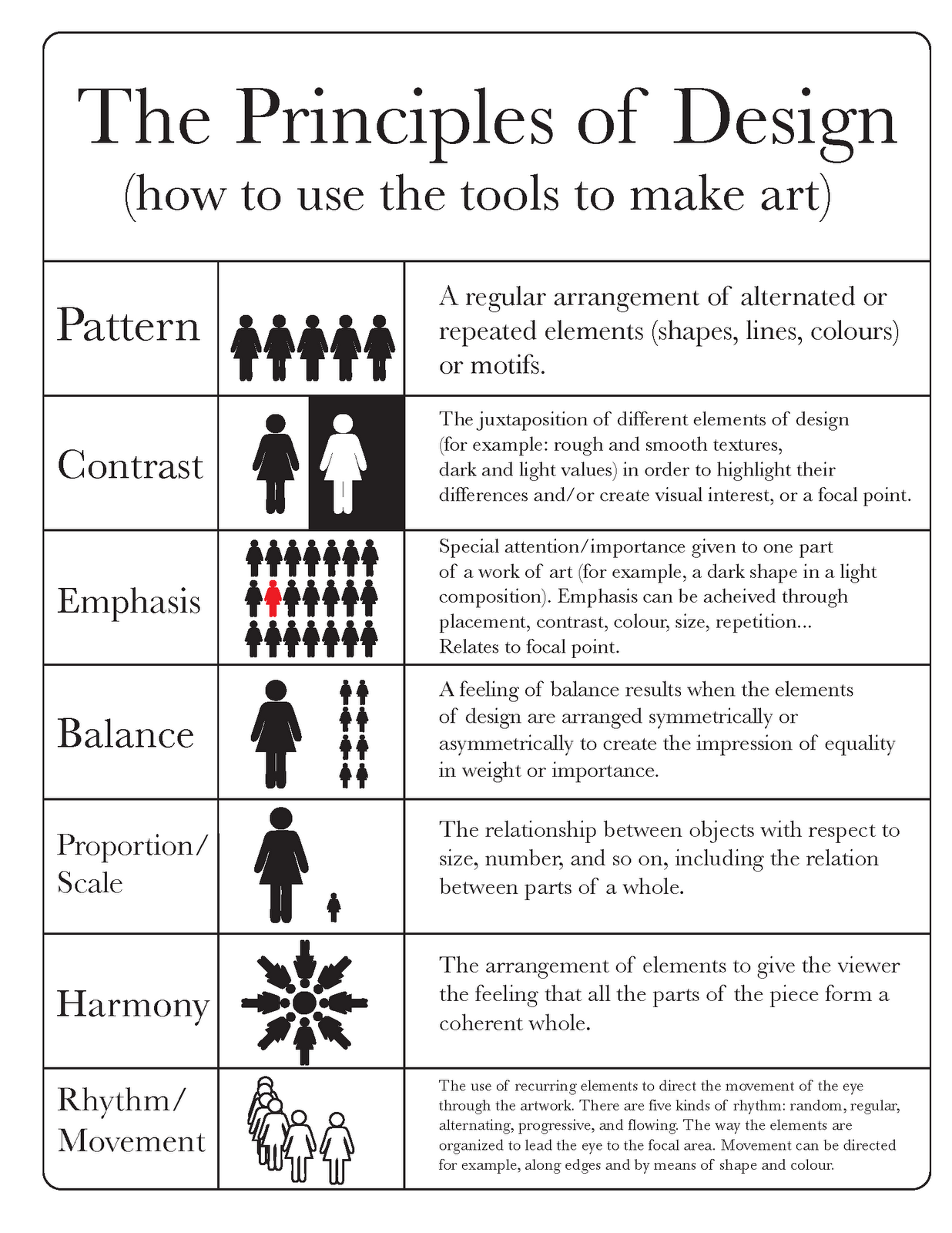 Printables Elements And Principles Of Art Worksheet 1000 images about elements of art projects on pinterest principles common cores and handouts
